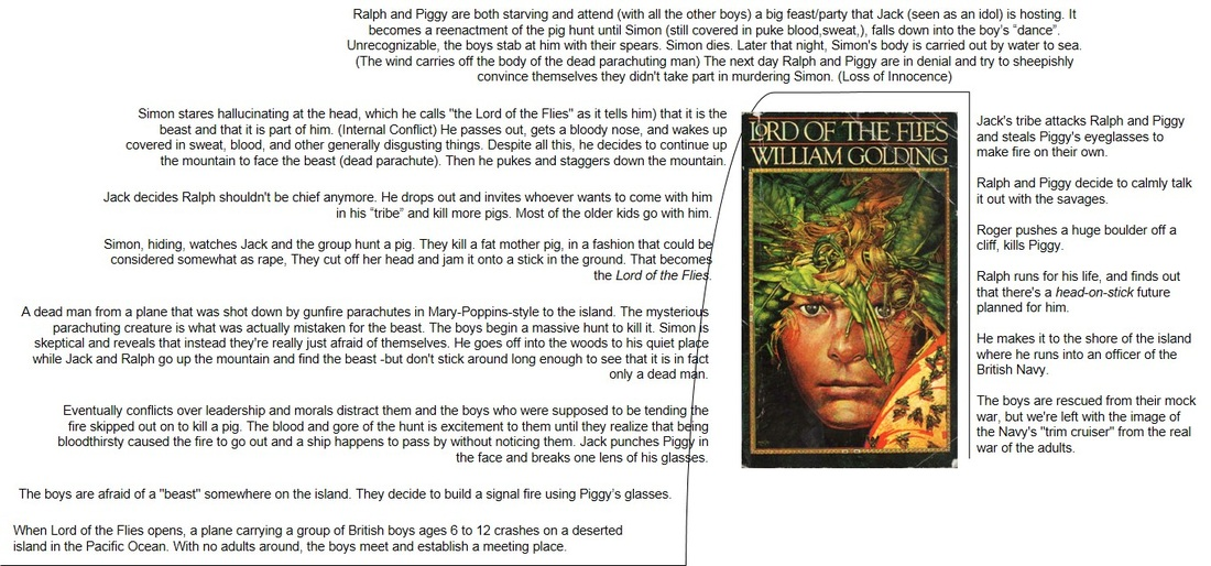 william golding s thesis evil basis lord flies reflection Lord gf the flies lord of the flies literary essay topics select one of the topics below and compose a five paragraph essay be sure to follow proper essay structure, and proper mla style in terms of quotations and the layout of the paper.